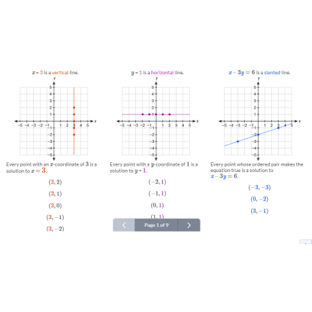 Summit Algebra 2, Part 1 (MTH308A)