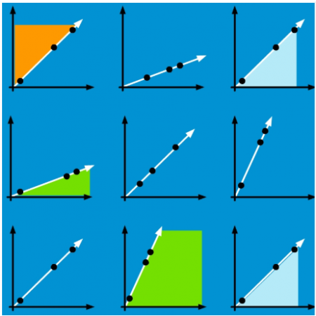 Summit Math 6, Semester 2 (MTH06B)