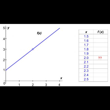 Summit Calculus, Semester 1 (MTH433A)