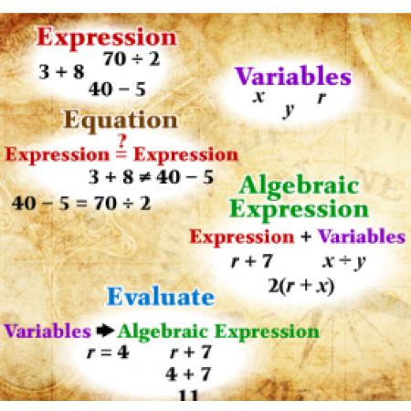 Summit Math 6, Semester 1 (MTH06A)