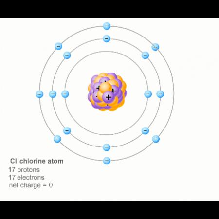 Summit Chemistry, Semester 1 (SCI303A)
