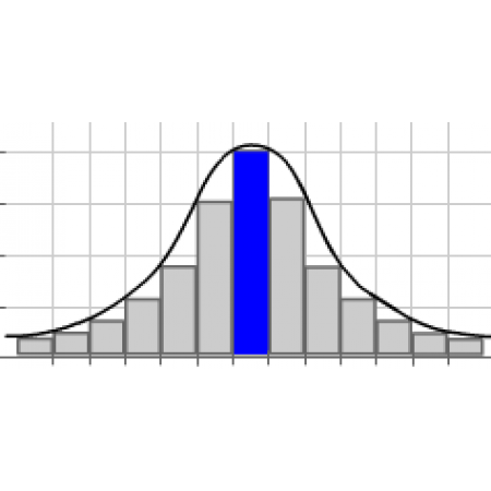 AP® Statistics, Part 1 (MTH510A)